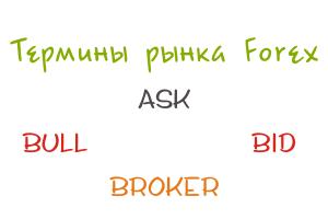 форекс термины
